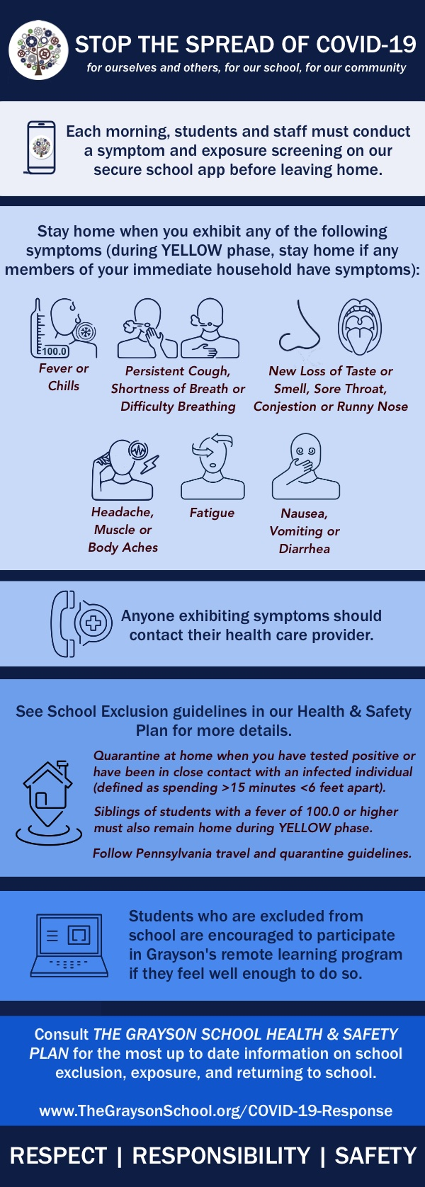 covid-school-exclusion-infographic