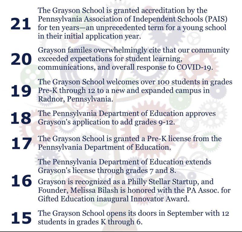 grayson-history3
